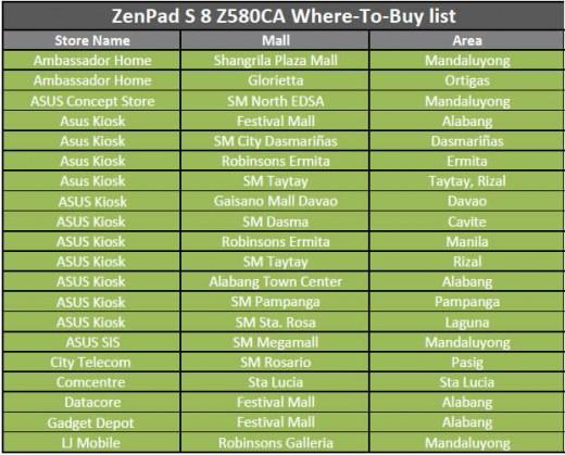 philippines-z580ca-retailers-1